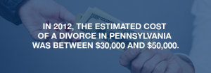 Divorce Lawyer Near Reading PA Cost of Divorce